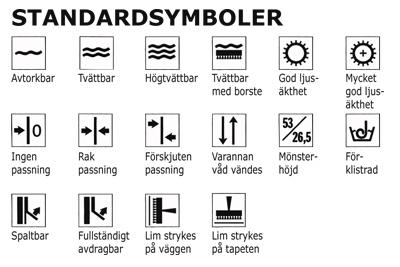 Standard symboler för tapeter
